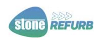 Stone Refurb Discount Codes
